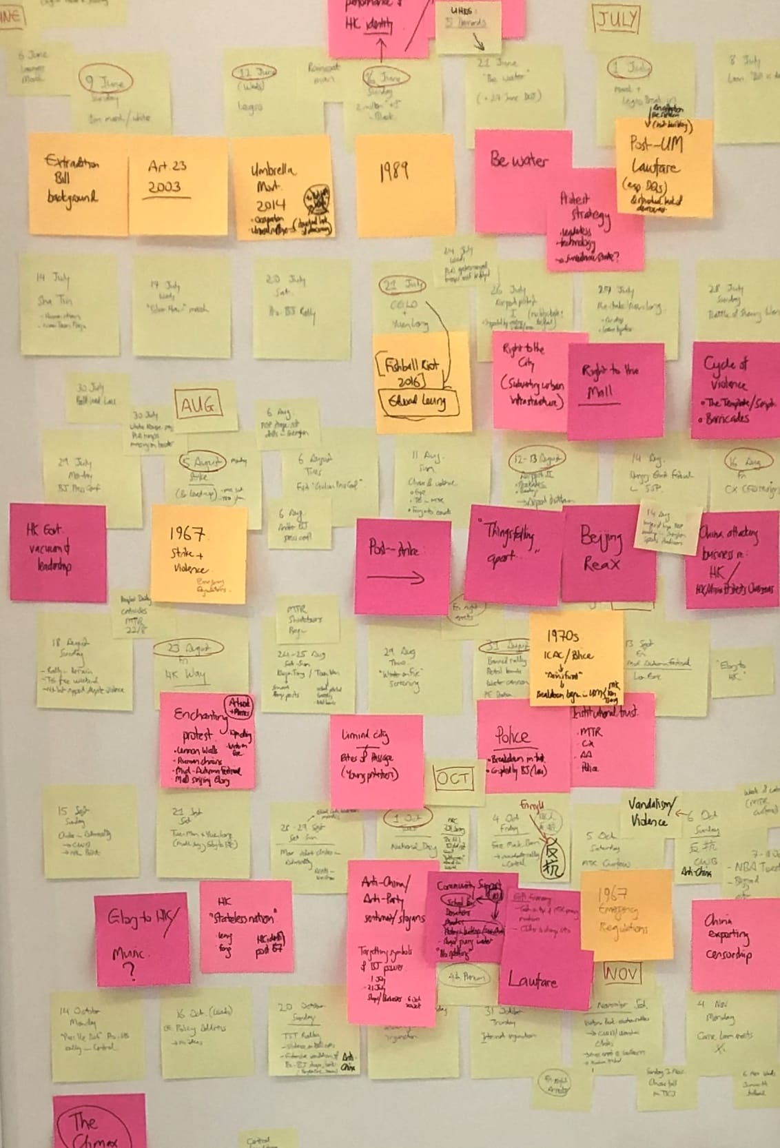 To figure out the structure of his book, Antony Dapiran worked with Post-It notes.