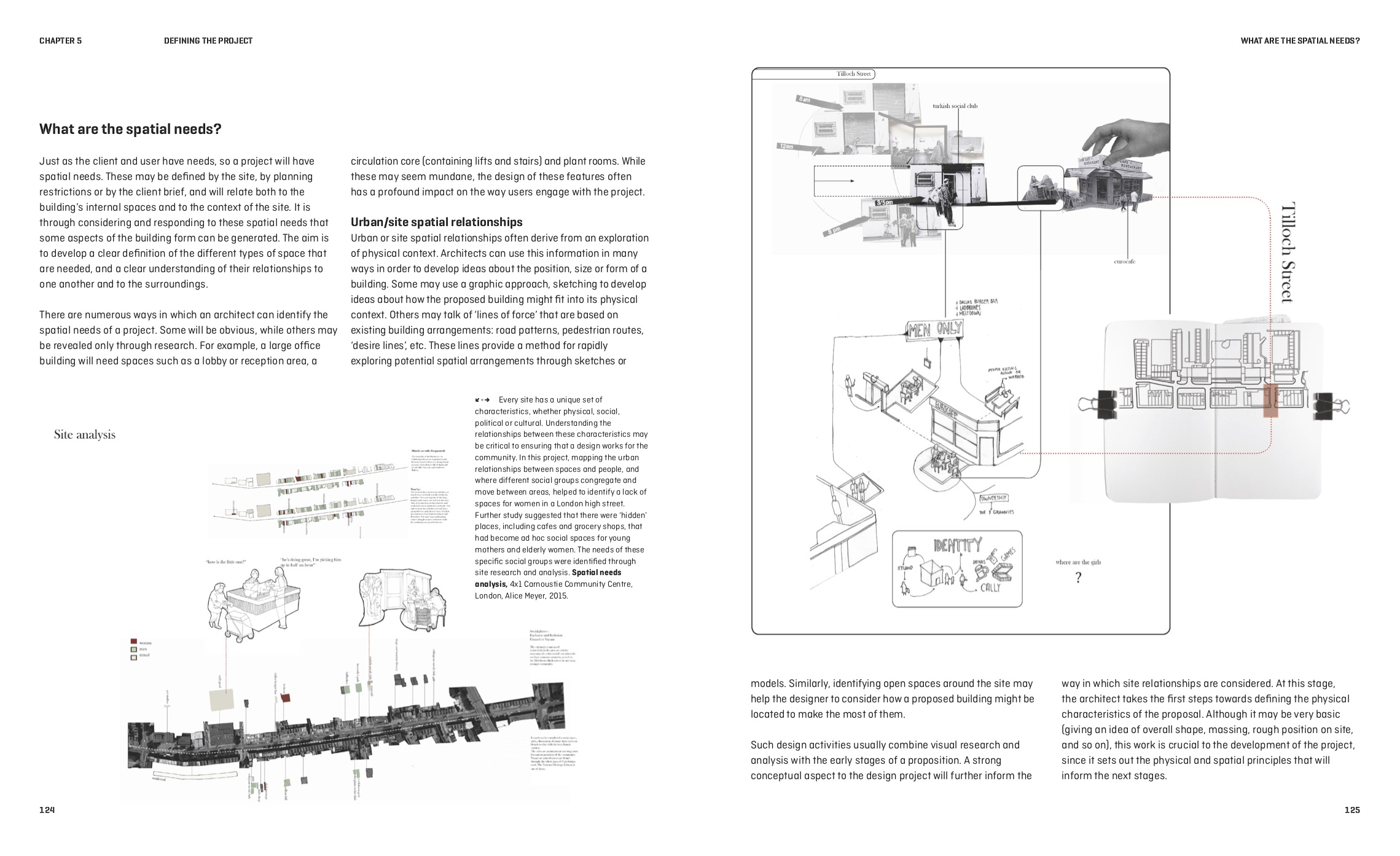 A double page extracted from Geoffrey's book Design Process in Architecture